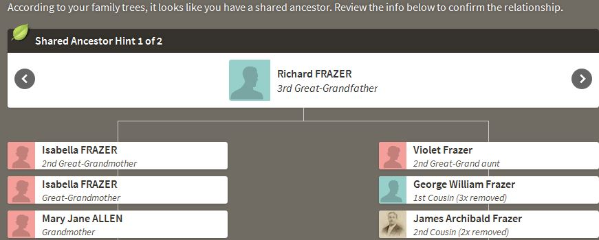 Shared Ancestor Hint Richard Frazer