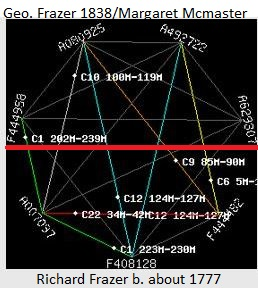 Richard Line Globe w 2 lines