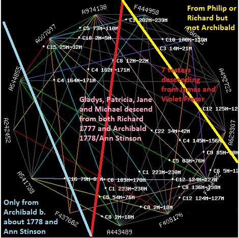 Archibald Line Globe