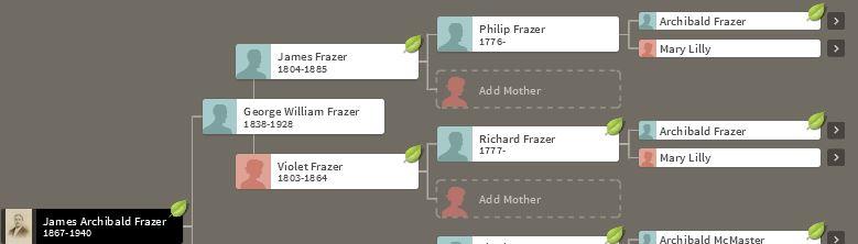 JA Frazer Ancestors