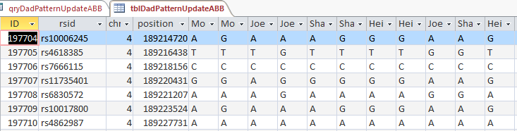 corrected-abb-pattern