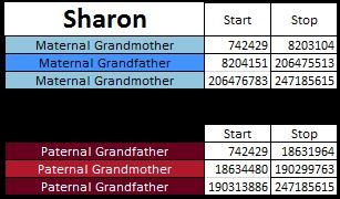 sharon-chr-1